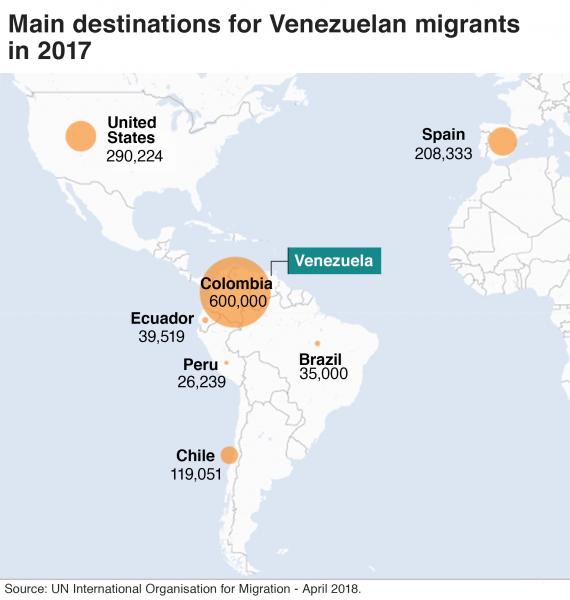 مهاجرت مردم ونزوئلا به دلیل تورم و نداشتن توان پرداخت قبضینو