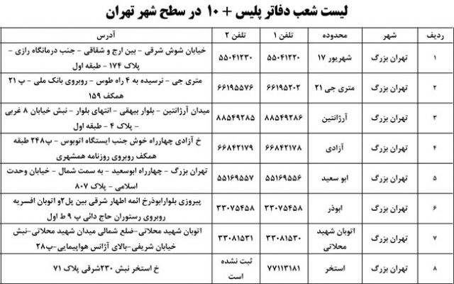 لیست پلیس +10 شهر تهران